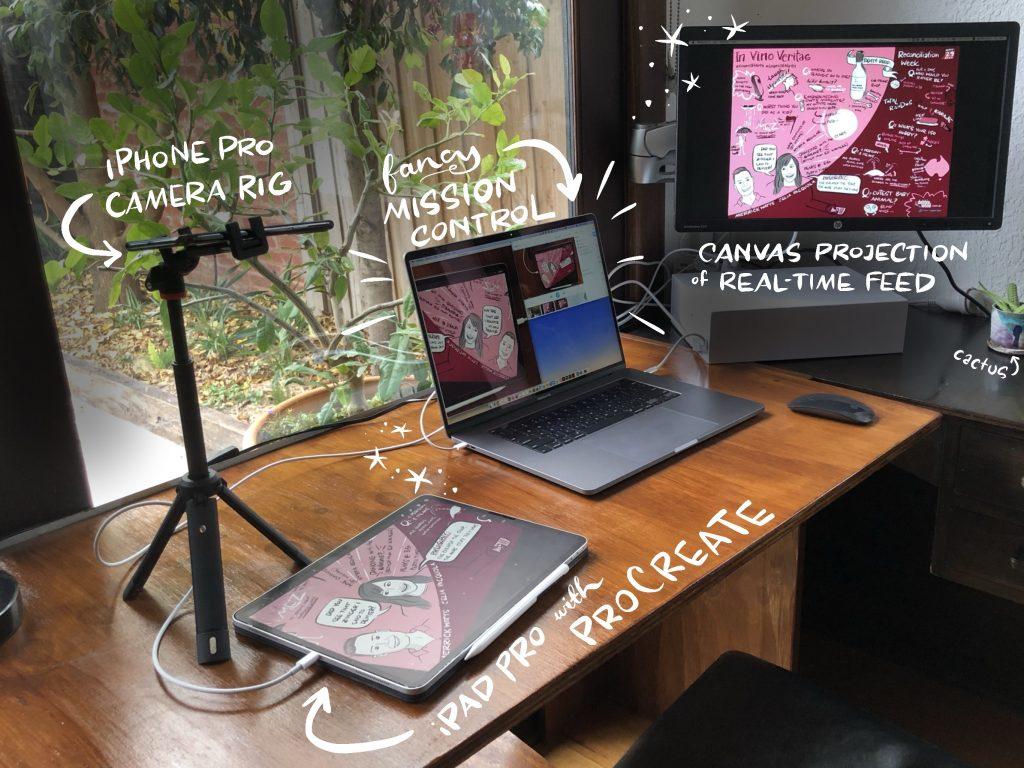 Debbie's virtual graphic recording setup