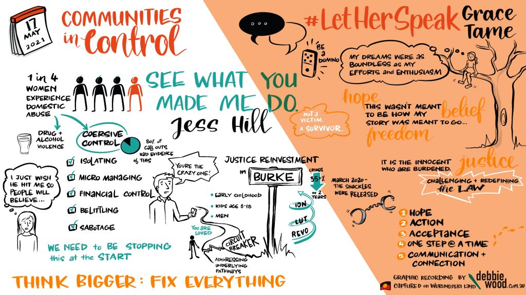 Graphic recording of Grace Tame's powerful keynote at Communities in Control conference