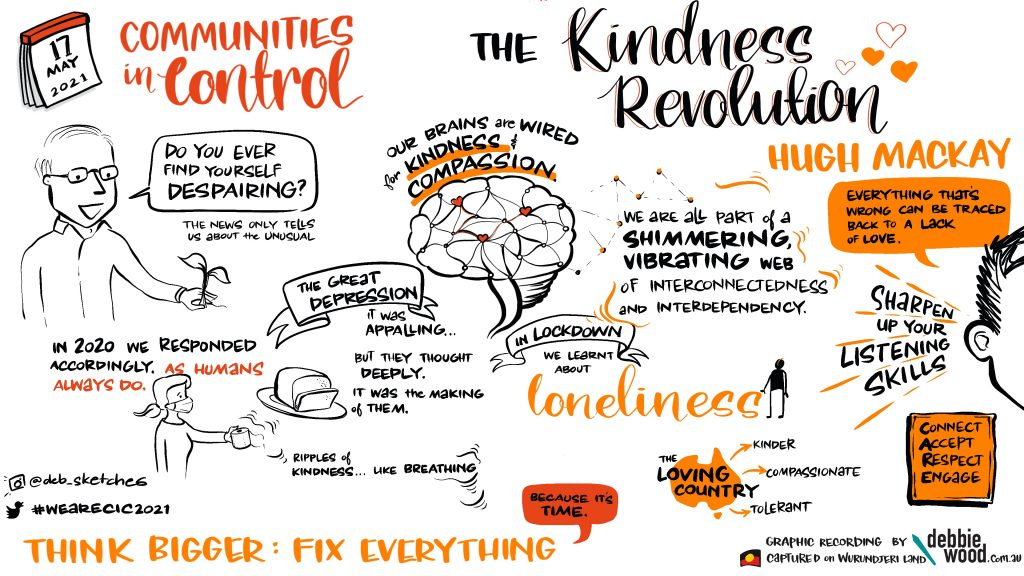Graphic Recording for Hugh Mackay at Communities in Control conference